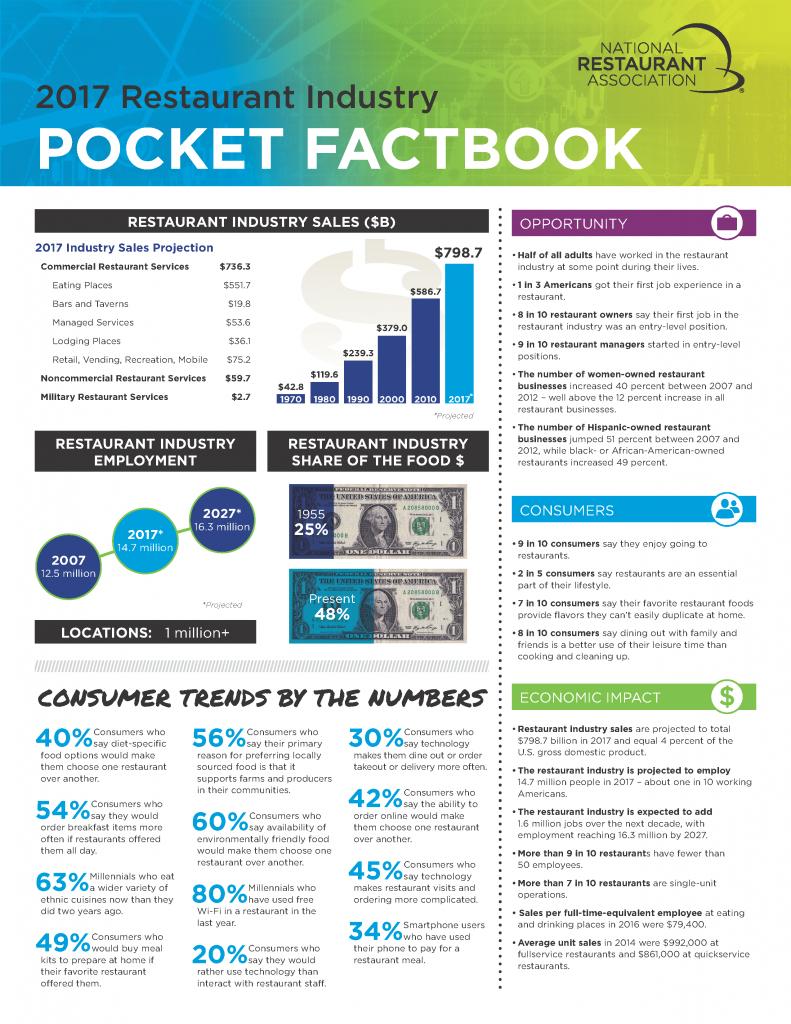 Pocket_Factbook_FEB_2017-FINAL